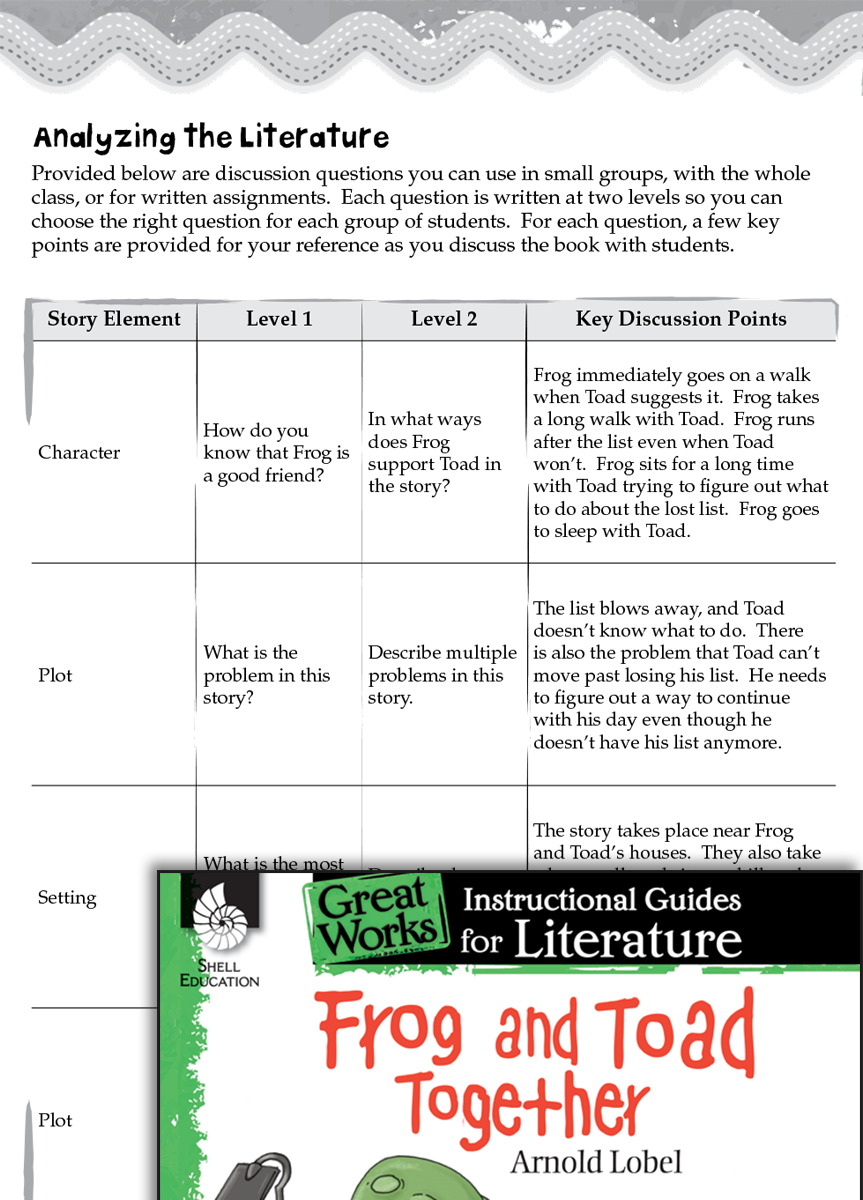Worksheets Frog And Toad Together Worksheets frog and toad together leveled comprehension questions teachers classroom resources