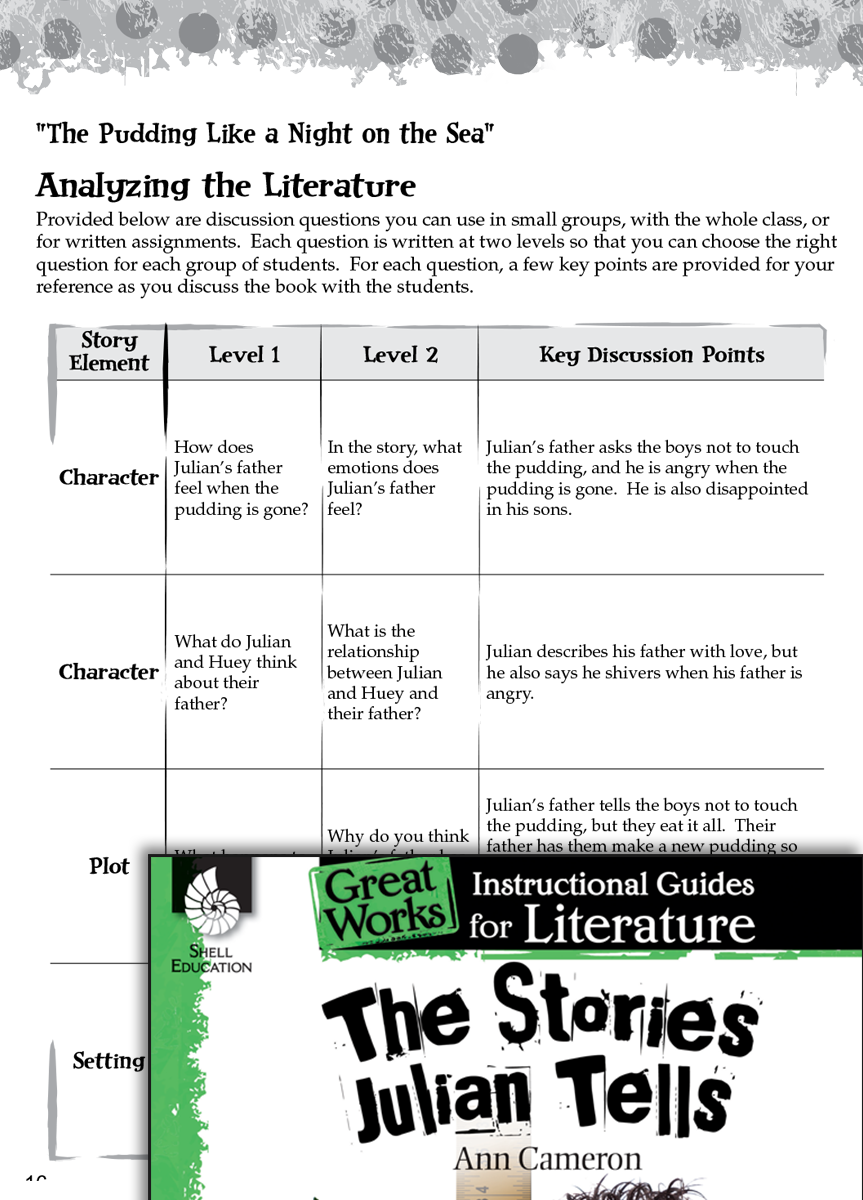 The Stories Julian Tells Leveled Comprehension Questions – The Stories Julian Tells Worksheets