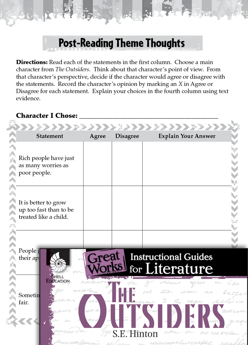 The Outsiders Post Reading Activities Teachers Classroom Resources
