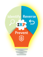 Identify, Reverse and Prevent Learning Loss