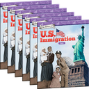 The History of U.S. Immigration: Data 6-Pack